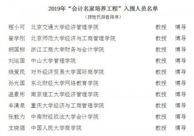"""2019年""""会计名家培养工程""""入围人员名单产生"""